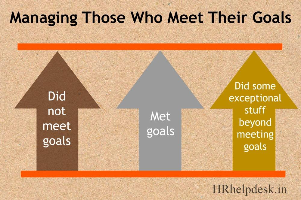 performance goal management